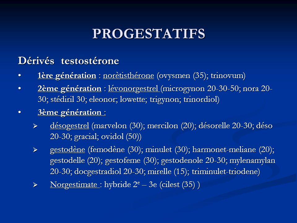PROGESTATIFS Dérivés testostérone 1ère génération : norètisthérone (ovysmen (35); trinovum)1ère génération : norètisthérone (ovysmen (35); trinovum) 2ème génération : lévonorgestrel (microgynon 20-30-50; nora 20- 30; stédiril 30; eleonor; lowette; trigynon; trinordiol)2ème génération : lévonorgestrel (microgynon 20-30-50; nora 20- 30; stédiril 30; eleonor; lowette; trigynon; trinordiol) 3ème génération :3ème génération :  désogestrel (marvelon (30); mercilon (20); désorelle 20-30; déso 20-30; gracial; ovidol (50))  gestodène (femodène (30); minulet (30); harmonet-meliane (20); gestodelle (20); gestofeme (30); gestodenole 20-30; mylenamylan 20-30; docgestradiol 20-30; mirelle (15); triminulet-triodene)  Norgestimate : hybride 2 e – 3e (cilest (35) )