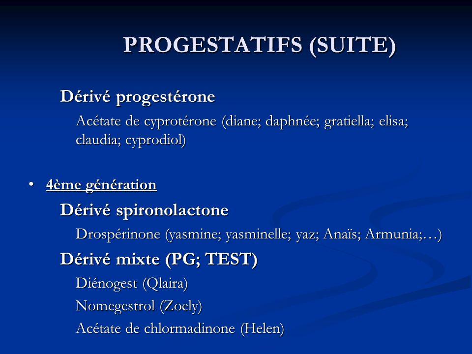 PROGESTATIFS (SUITE) Dérivé progestérone Acétate de cyprotérone (diane; daphnée; gratiella; elisa; claudia; cyprodiol) 4ème génération 4ème génération Dérivé spironolactone Drospérinone (yasmine; yasminelle; yaz; Anaïs; Armunia;…) Dérivé mixte (PG; TEST) Diénogest (Qlaira) Nomegestrol (Zoely) Acétate de chlormadinone (Helen)