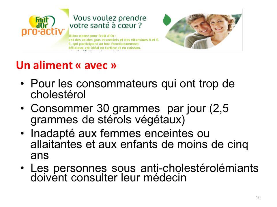 Pour les consommateurs qui ont trop de cholestérol Consommer 30 grammes par jour (2,5 grammes de stérols végétaux) Inadapté aux femmes enceintes ou al