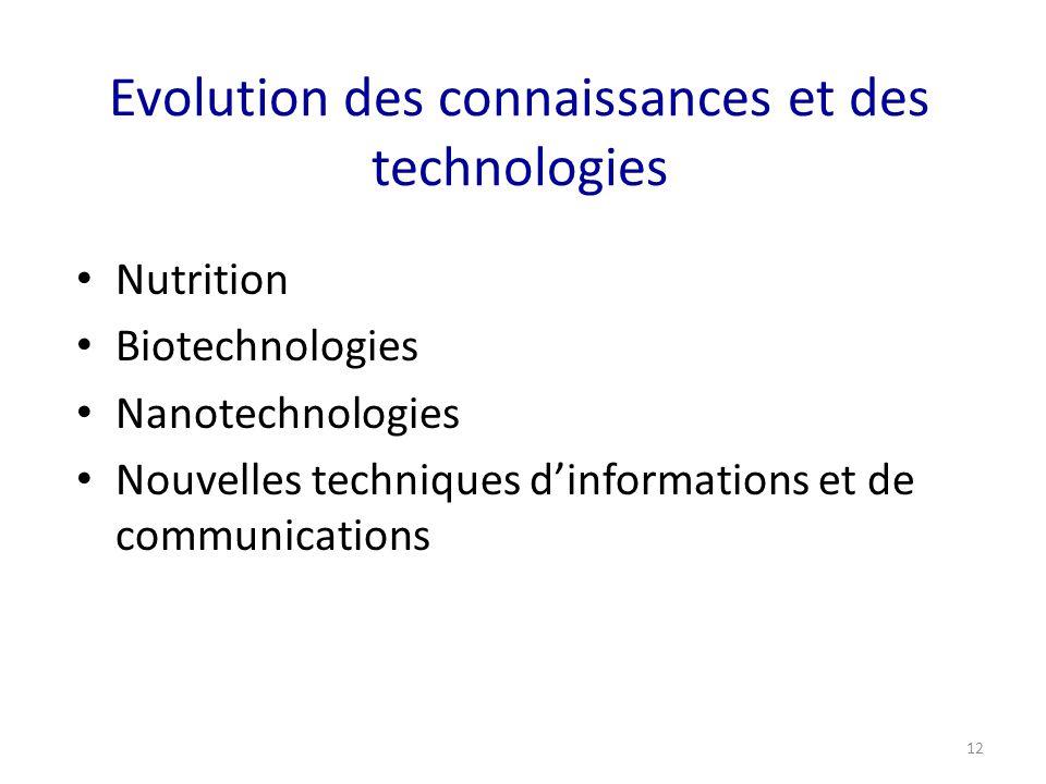 Evolution des connaissances et des technologies Nutrition Biotechnologies Nanotechnologies Nouvelles techniques d'informations et de communications 12
