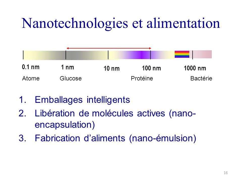 Nanotechnologies et alimentation 1.Emballages intelligents 2.Libération de molécules actives (nano- encapsulation) 3.Fabrication d'aliments (nano-émul