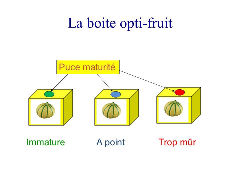 La boite opti-fruit Immature A point Trop mûr Puce maturité