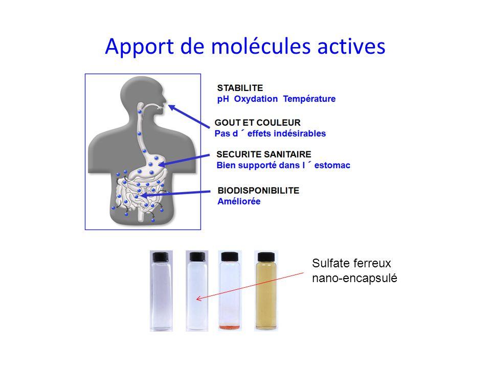 Apport de molécules actives Sulfate ferreux nano-encapsulé