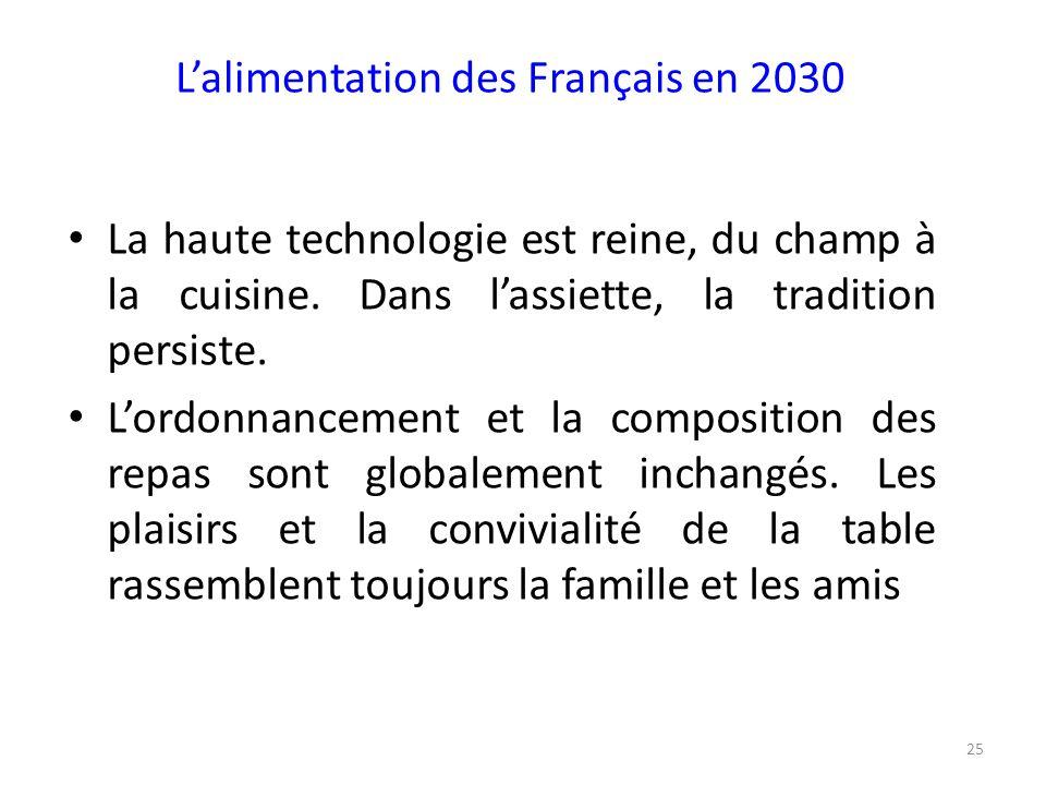 L'alimentation des Français en 2030 La haute technologie est reine, du champ à la cuisine. Dans l'assiette, la tradition persiste. L'ordonnancement et
