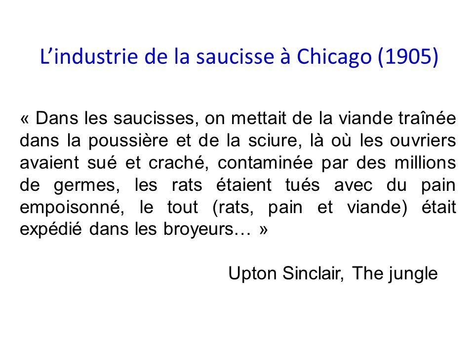 L'industrie de la saucisse à Chicago (1905) « Dans les saucisses, on mettait de la viande traînée dans la poussière et de la sciure, là où les ouvrier