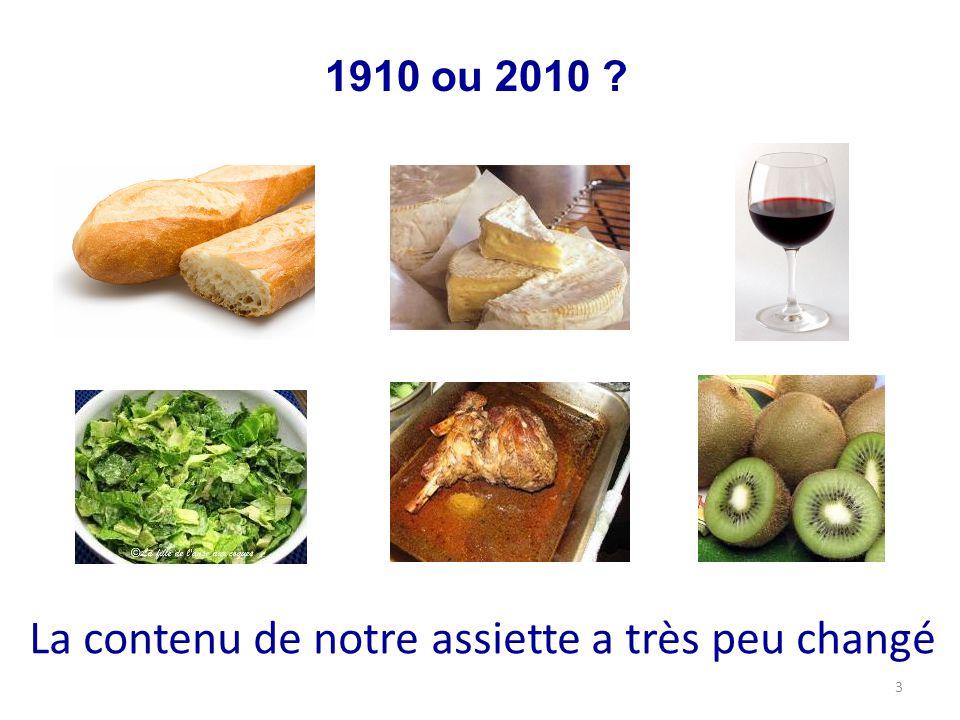 La contenu de notre assiette a très peu changé 3 1910 ou 2010 ?