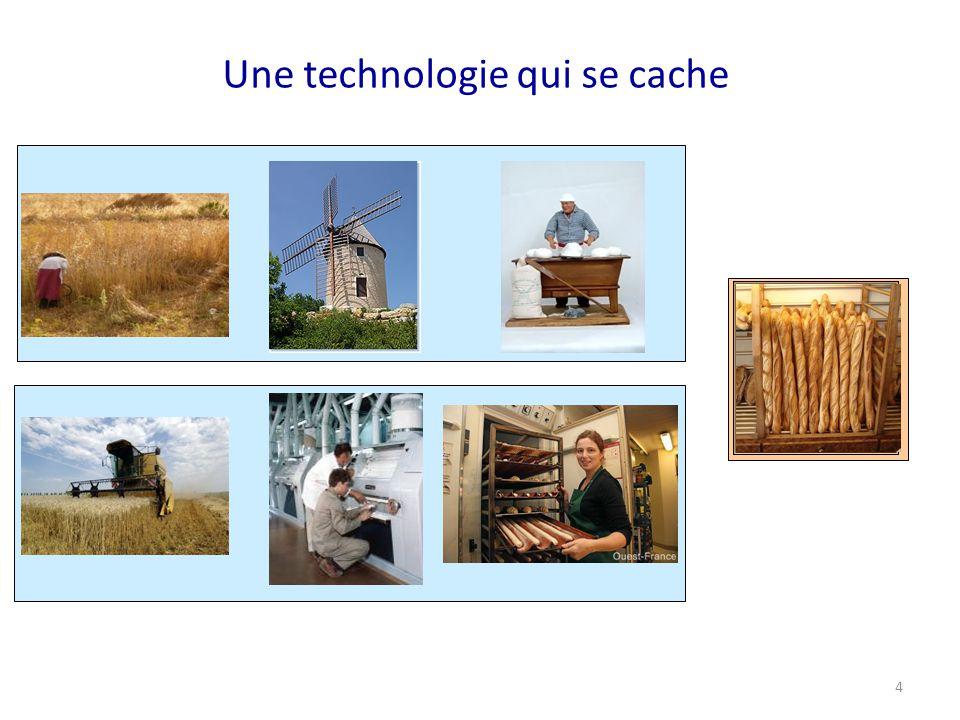 L'alimentation des Français en 2030 La haute technologie est reine, du champ à la cuisine.