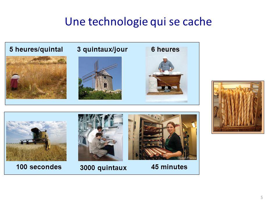L'alimentation des Français en 2030 Le débat sur les OGM est terminé… à leur avantage.