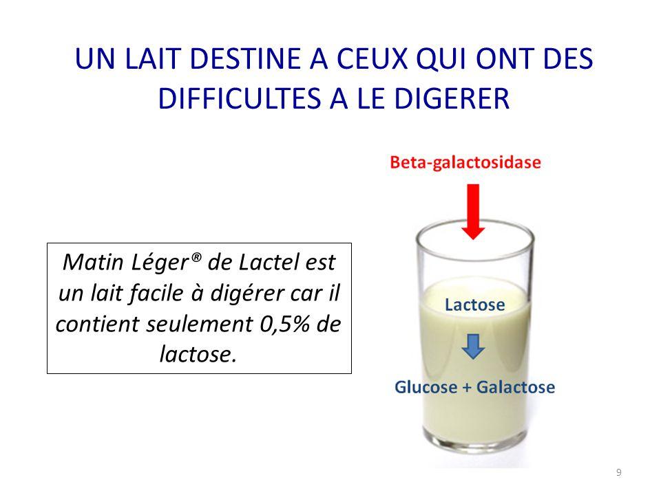 Matin Léger® de Lactel est un lait facile à digérer car il contient seulement 0,5% de lactose. UN LAIT DESTINE A CEUX QUI ONT DES DIFFICULTES A LE DIG