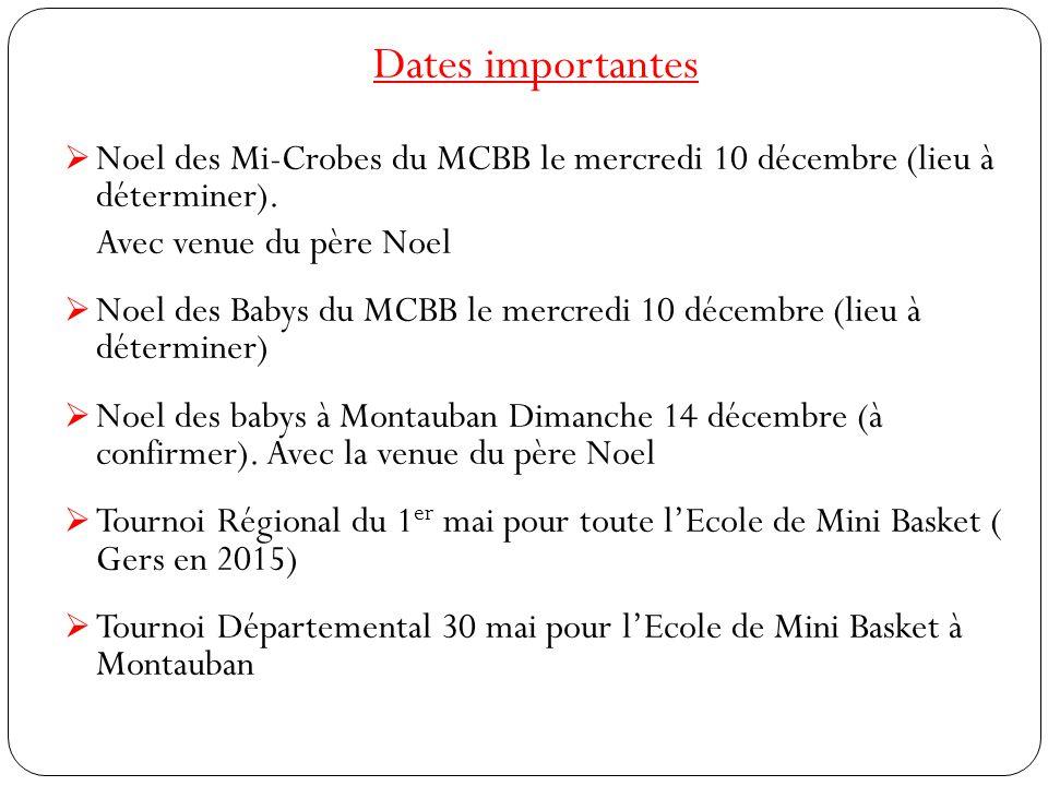 Dates importantes  Noel des Mi-Crobes du MCBB le mercredi 10 décembre (lieu à déterminer).