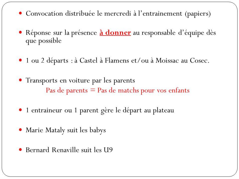 Convocation distribuée le mercredi à l'entrainement (papiers) Réponse sur la présence à donner au responsable d'équipe dès que possible 1 ou 2 départs : à Castel à Flamens et/ou à Moissac au Cosec.