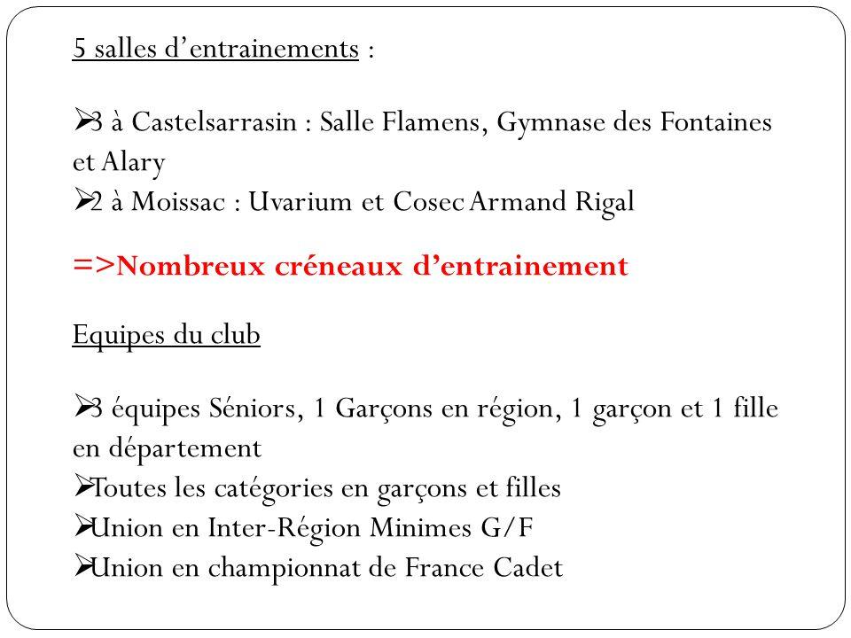 L'Ecole de Mini Basket 4 Catégories :  Mi-Crobes (10-11)  U7 = Babys (08-09)  U9 = Mini Poussin(e)s (06-07)  U11 = Poussin(e)s championnat (04-05) Entrainements : Quand .