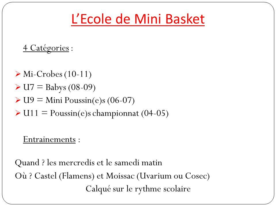 Encadrement des Mi-crobes - U7 - U9 : - 2 Brevets d'Etat - 1 initiateur Basket - 2 animateurs Mini basket - Des jeunes joueurs assistants