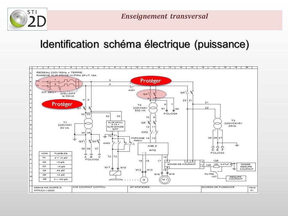 Identification schéma électrique (puissance) Acquérir Enseignement transversal