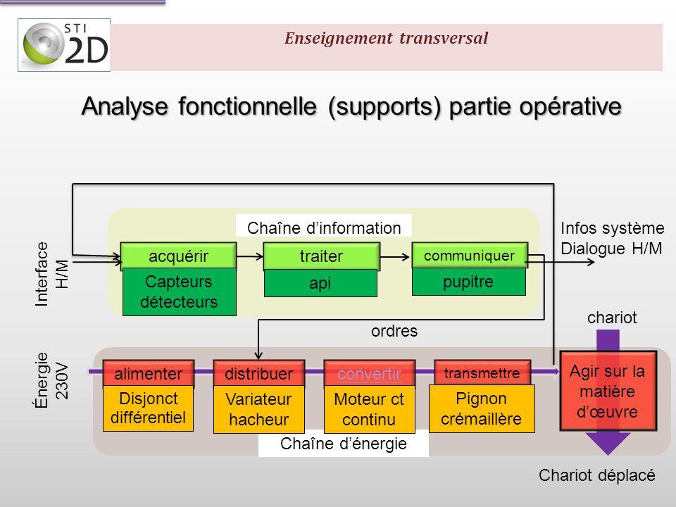 Identification schéma électrique (commande) Traiter Enseignement transversal