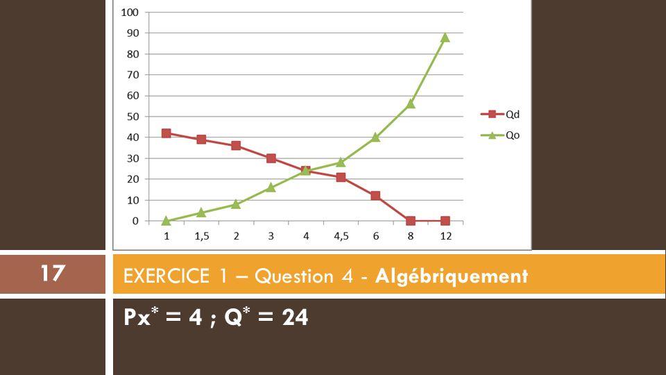Px * = 4 ; Q * = 24 EXERCICE 1 – Question 4 - Algébriquement 17