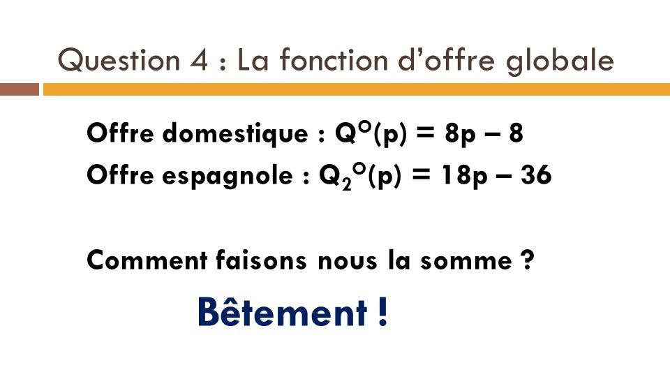 Question 4 : La fonction d'offre globale Offre domestique : Q O (p) = 8p – 8 Offre espagnole : Q 2 O (p) = 18p – 36 Comment faisons nous la somme ? Bê