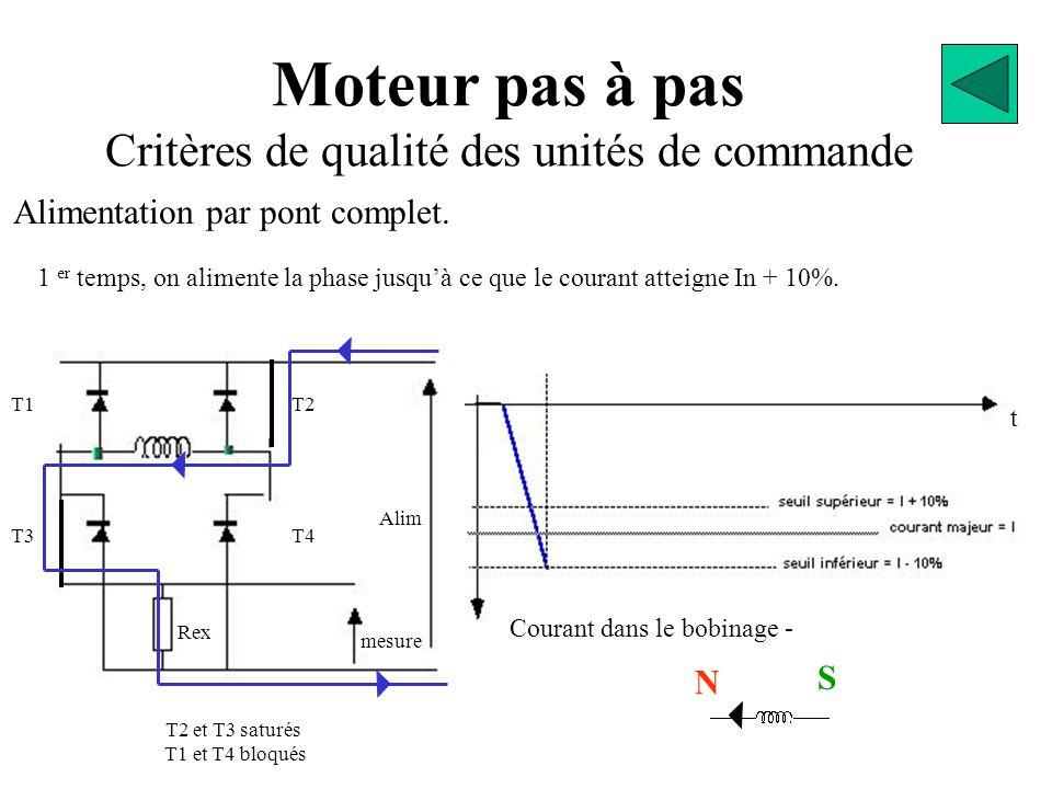 N S Moteur pas à pas Critères de qualité des unités de commande 1 er temps, on alimente la phase jusqu'à ce que le courant atteigne In + 10%.