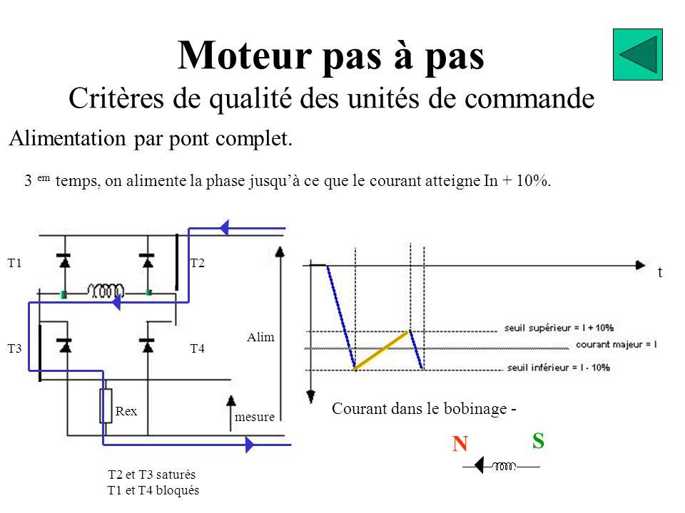 Moteur pas à pas Critères de qualité des unités de commande 3 em temps, on alimente la phase jusqu'à ce que le courant atteigne In + 10%. Alimentation