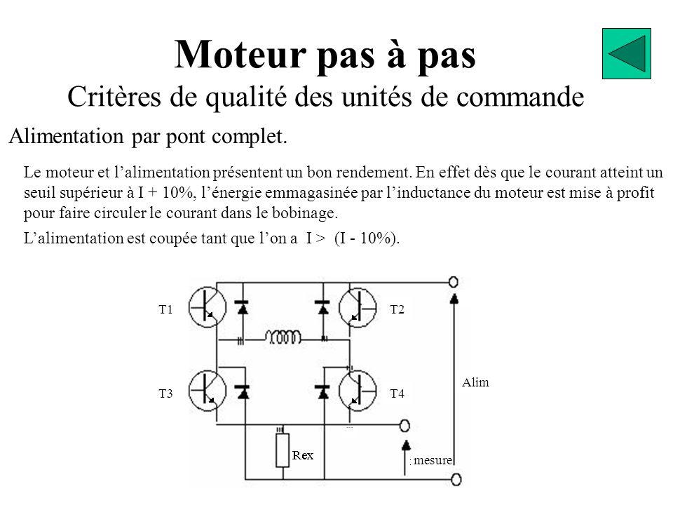Moteur pas à pas Critères de qualité des unités de commande Le moteur et l'alimentation présentent un bon rendement.