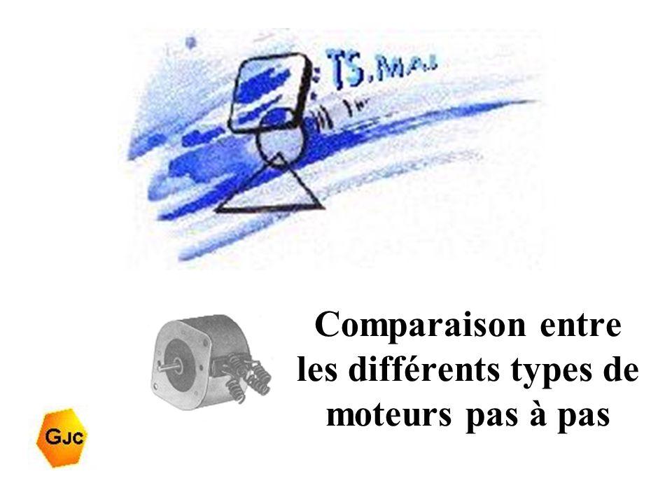 Comparaison entre les différents types de moteurs pas à pas