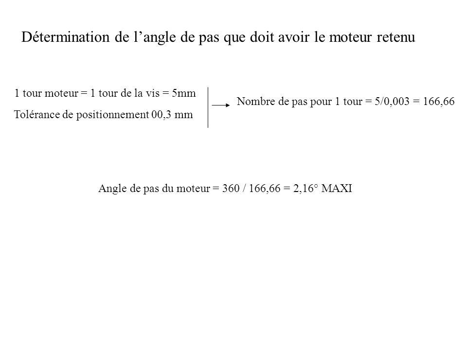 Détermination de l'angle de pas que doit avoir le moteur retenu 1 tour moteur = 1 tour de la vis = 5mm Tolérance de positionnement 00,3 mm Nombre de p