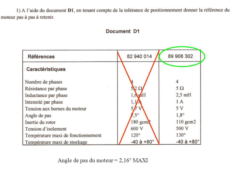 Angle de pas du moteur = 2,16° MAXI