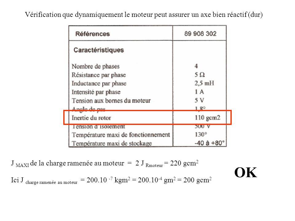 Vérification que dynamiquement le moteur peut assurer un axe bien réactif (dur) J MAXI de la charge ramenée au moteur = 2 J Rmoteur = 220 gcm 2 Ici J