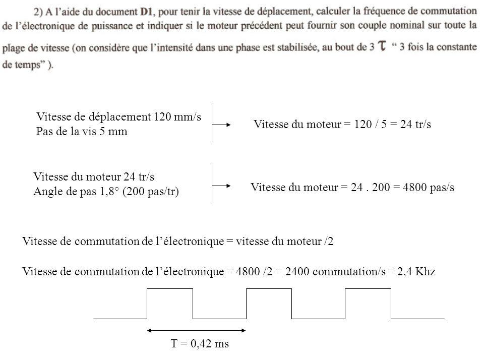 Vitesse de déplacement 120 mm/s Pas de la vis 5 mm Vitesse du moteur = 120 / 5 = 24 tr/s Vitesse du moteur 24 tr/s Angle de pas 1,8° (200 pas/tr) Vite