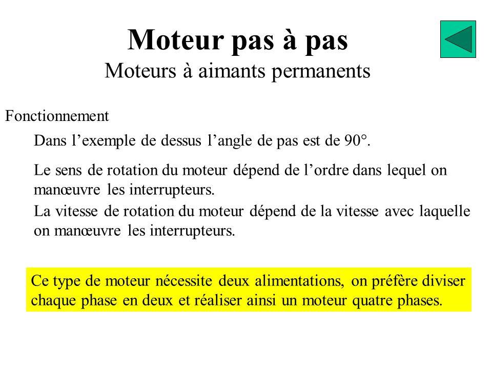 Moteur pas à pas Moteurs à aimants permanents Fonctionnement Le sens de rotation du moteur dépend de l'ordre dans lequel on manœuvre les interrupteurs