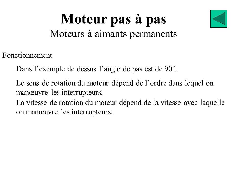 Moteur pas à pas Moteurs à aimants permanents Fonctionnement Le sens de rotation du moteur dépend de l'ordre dans lequel on manœuvre les interrupteurs.