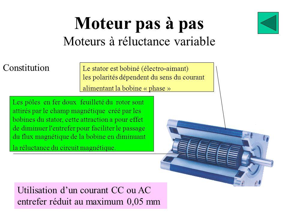 Moteur pas à pas Moteurs à réluctance variable Constitution Utilisation d'un courant CC ou AC entrefer réduit au maximum 0,05 mm Les pôles en fer doux feuilleté du rotor sont attirés par le champ magnétique créé par les bobines du stator, cette attraction a pour effet de diminuer l entrefer pour faciliter le passage du flux magnétique de la bobine en diminuant la réluctance du circuit magnétique.