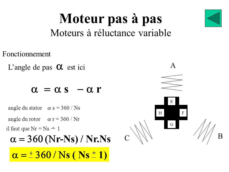 Moteur pas à pas Moteurs à réluctance variable Fonctionnement A B C E G FH L'angle de pas   est ici    s  r angle du stator  s = 360 / Ns angle du rotor  r = 360 / Nr    s ( Ns + 1) il faut que Nr = Ns + 1  r-Ns) / Nr.Ns _
