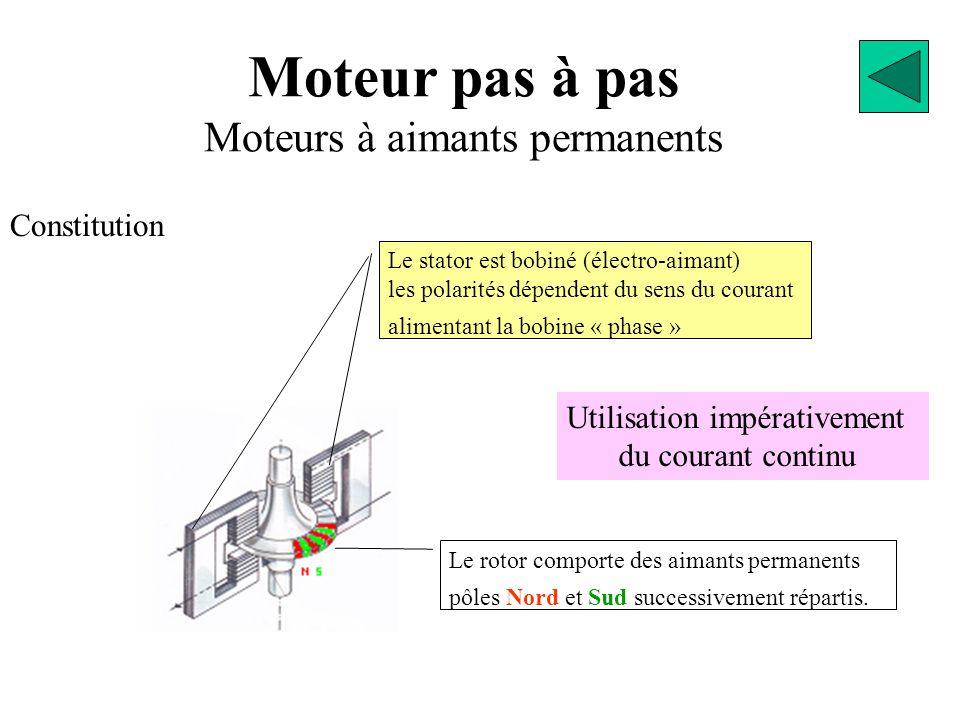 Moteur pas à pas Moteurs à aimants permanents Constitution Utilisation impérativement du courant continu Le rotor comporte des aimants permanents pôles Nord et Sud successivement répartis.