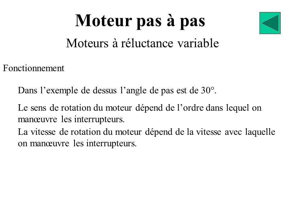 Moteur pas à pas Moteurs à réluctance variable Fonctionnement Le sens de rotation du moteur dépend de l'ordre dans lequel on manœuvre les interrupteurs.