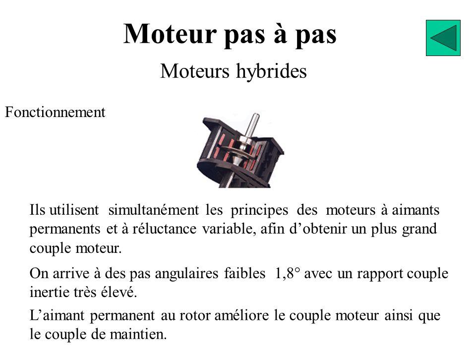 Moteur pas à pas Moteurs hybrides Fonctionnement Ils utilisent simultanément les principes des moteurs à aimants permanents et à réluctance variable,