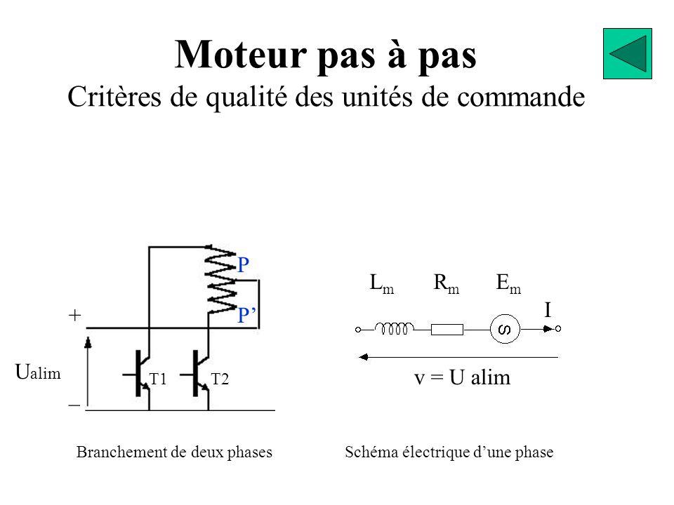 Moteur pas à pas Critères de qualité des unités de commande Branchement de deux phases P U alim P'+ _ T1T2 Schéma électrique d'une phase LmLm RmRm EmEm I v = U alim