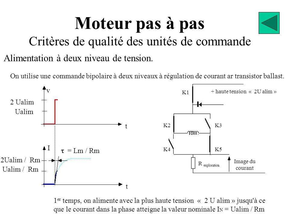 Moteur pas à pas Critères de qualité des unités de commande On utilise une commande bipolaire à deux niveaux à régulation de courant ar transistor bal