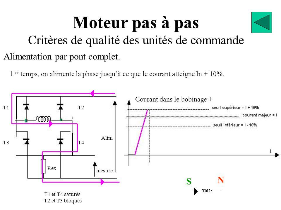 Moteur pas à pas Critères de qualité des unités de commande 1 er temps, on alimente la phase jusqu'à ce que le courant atteigne In + 10%.