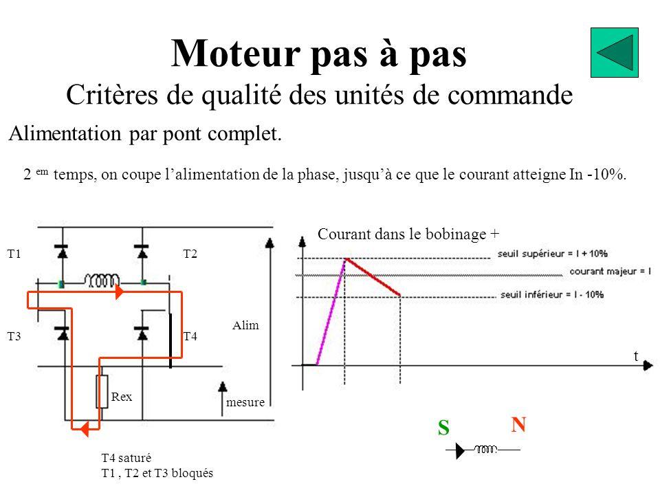 Moteur pas à pas Critères de qualité des unités de commande 2 em temps, on coupe l'alimentation de la phase, jusqu'à ce que le courant atteigne In -10%.