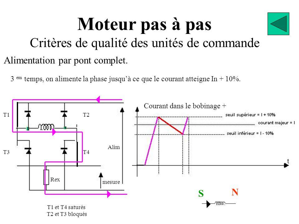 Moteur pas à pas Critères de qualité des unités de commande 3 em temps, on alimente la phase jusqu'à ce que le courant atteigne In + 10%.