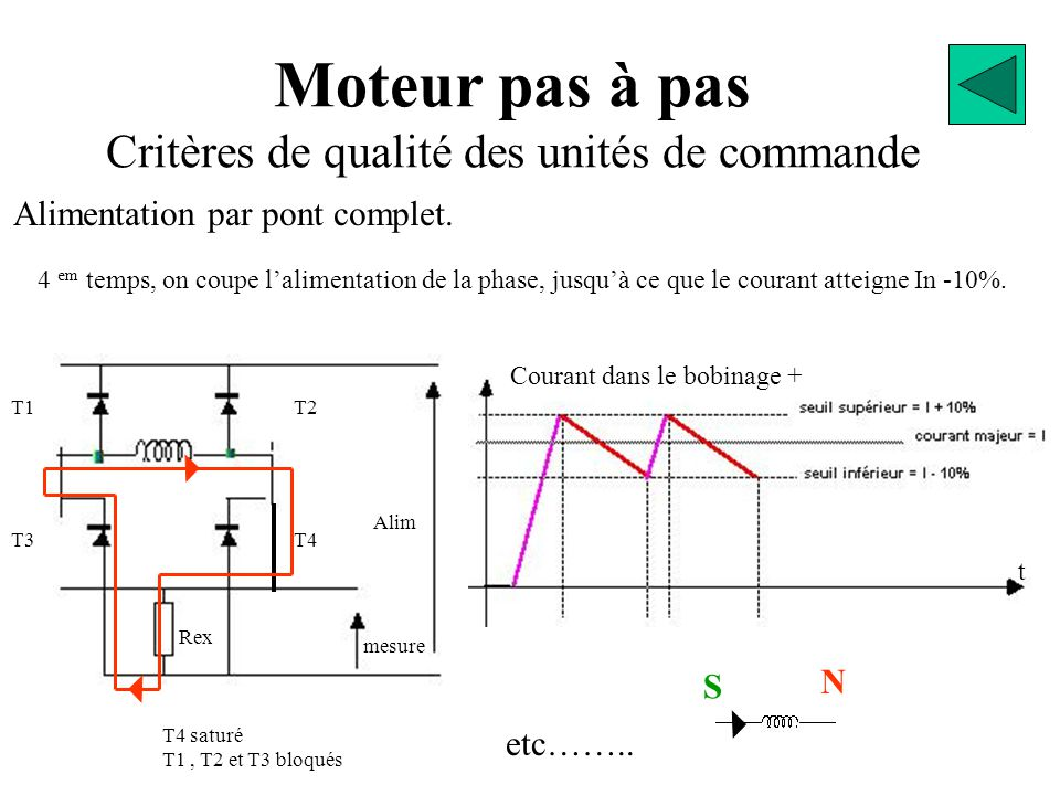 Moteur pas à pas Critères de qualité des unités de commande 4 em temps, on coupe l'alimentation de la phase, jusqu'à ce que le courant atteigne In -10