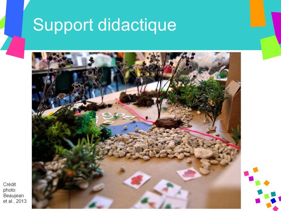 Support didactique Crédit photo: Beaujean et al., 2013