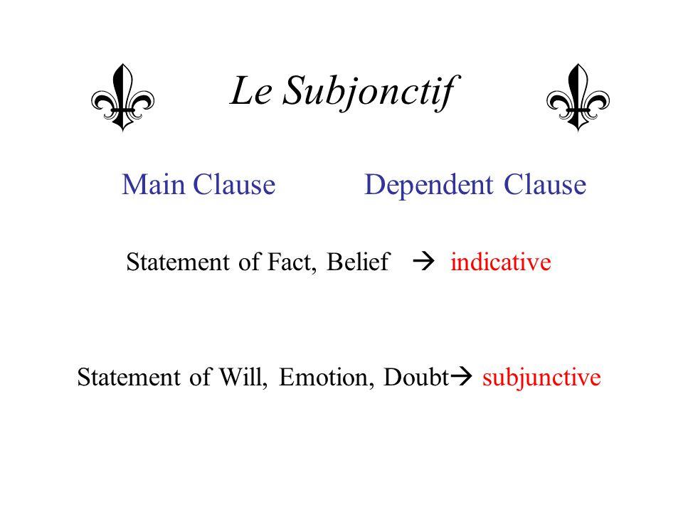 Le Subjonctif Negation Je doute que… Je ne crois pas que… Je ne pense pas que… Je ne suis pas sûr(e) que… Il n'est pas sûr / vrai / certain que… Il est douteux / possible / impossible que…