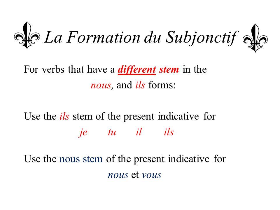 Le Subjonctif Conjunctions that require the Subjunctive: Pour que Avant que Sans que À condition que À moins queEn attendant que… Bien queQuoique… Pourvu queAfin que… Jusqu'à ce queDe peur que…