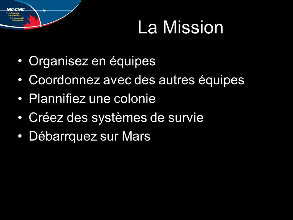 La Mission Organisez en équipes Coordonnez avec des autres équipes Plannifiez une colonie Créez des systèmes de survie Débarrquez sur Mars