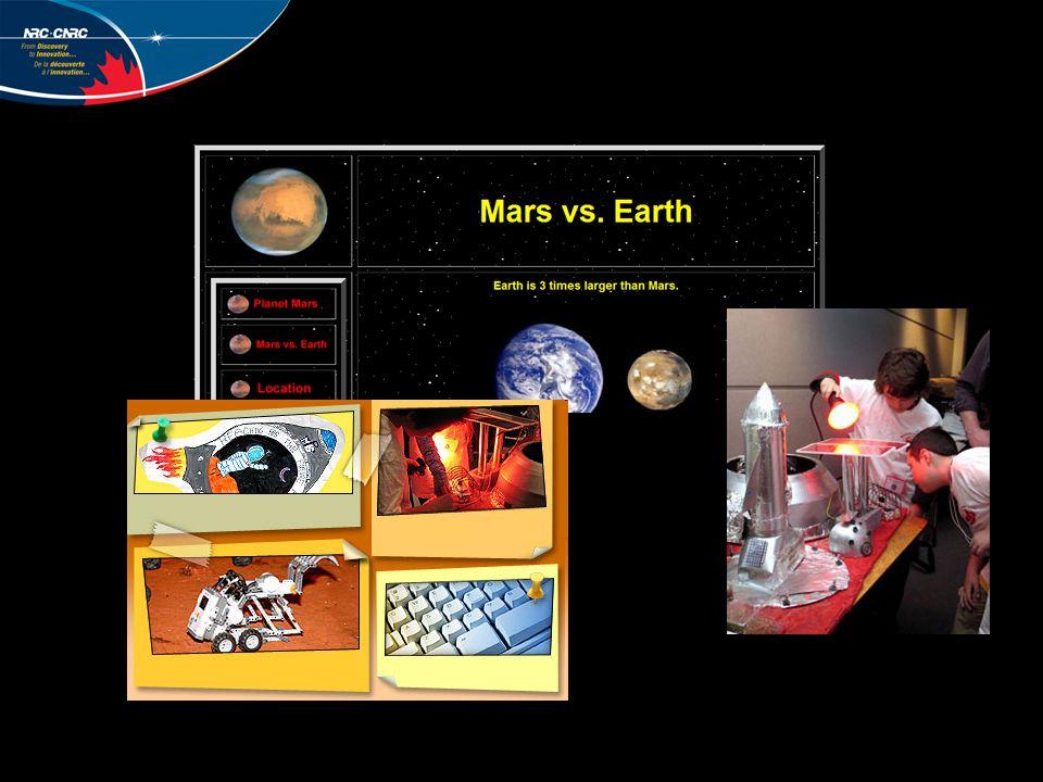 Stage 3 - Racontre Présentez vos systèmes à des experts Lancez de Maples Collegiate Racontez les autres équipes Construisez un habitat sur Mars