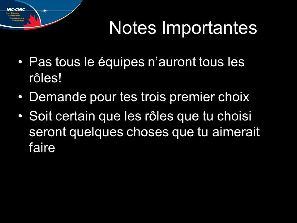 Notes Importantes Pas tous le équipes n'auront tous les rôles.