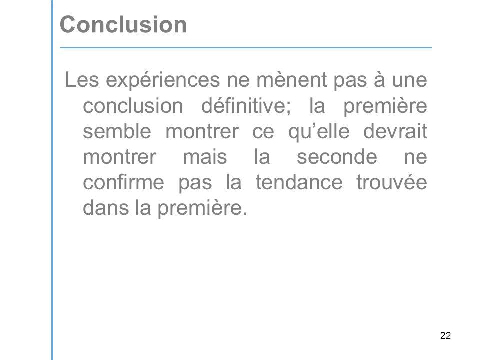 22 Conclusion Les expériences ne mènent pas à une conclusion définitive; la première semble montrer ce qu'elle devrait montrer mais la seconde ne confirme pas la tendance trouvée dans la première.