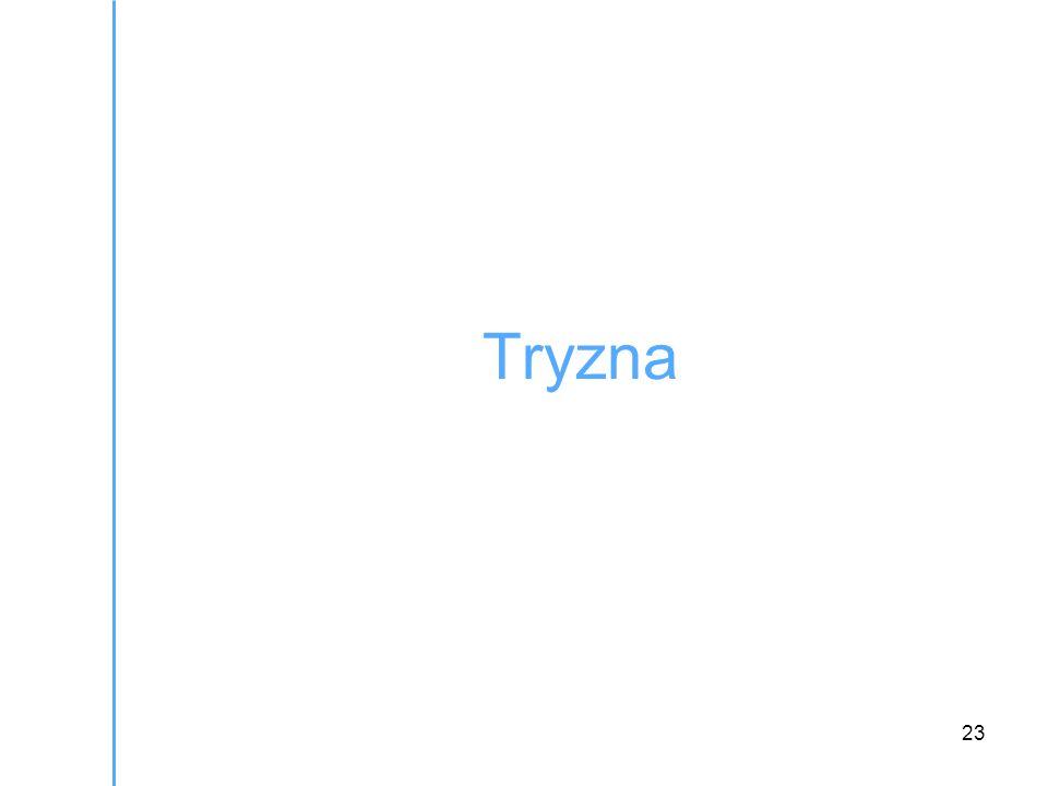 23 Tryzna